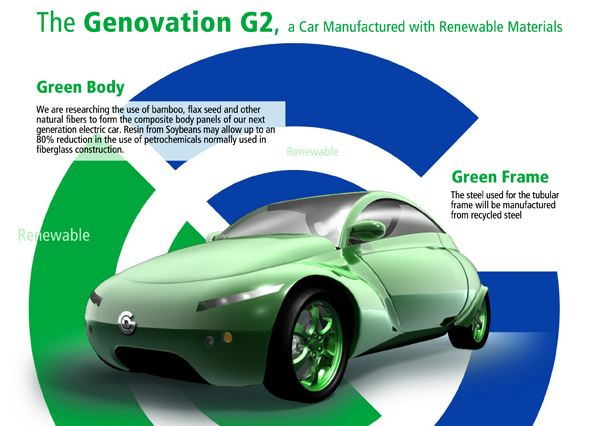 Genovation Inc. wraps up first development phase for G2 electric car thumbnail