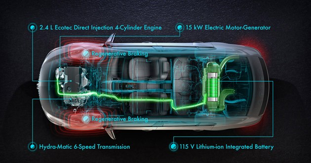 GM invests $129 million to boost production of eAssist transmissions thumbnail